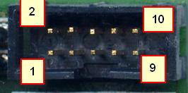 Multivision 500 - PIN Reihenfolge